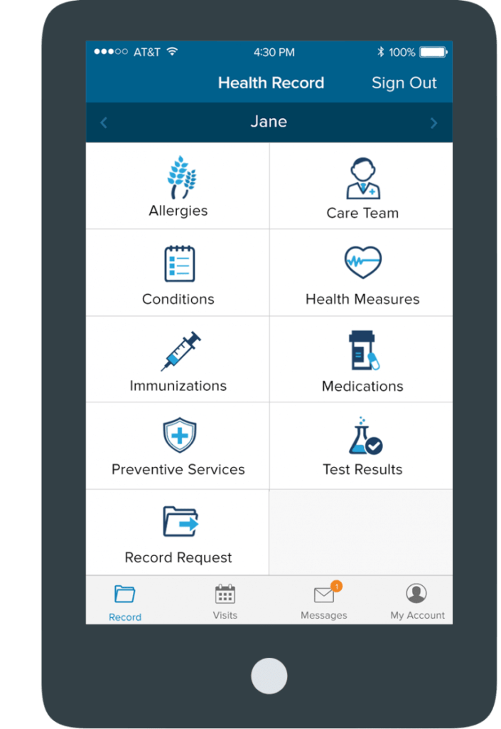 EMR Software  | Smart Practice Management